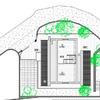 Habitação própria permanente